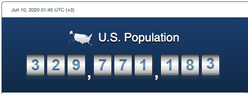 População dos EUA